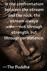 Inner Strength Quotes Buddha