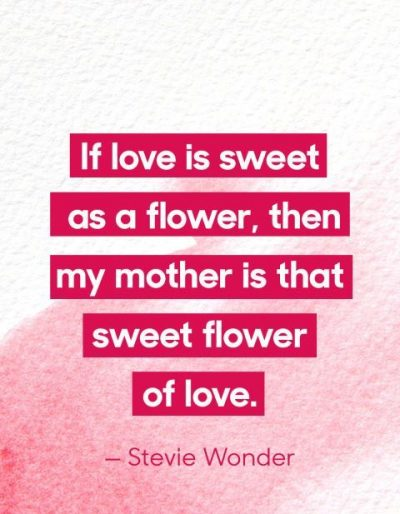 Mothers Day Quotes 2019
