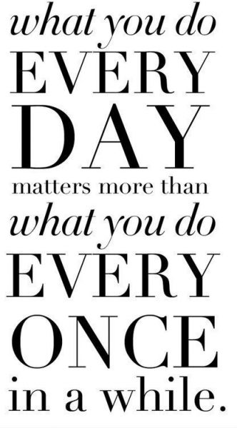 Day By Day Quotes